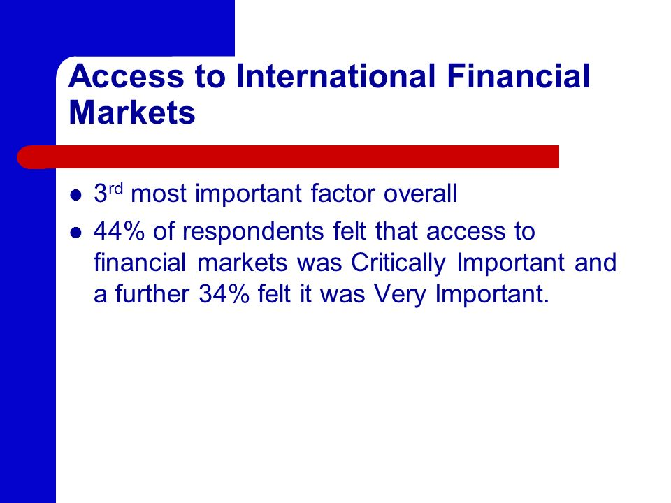 Access to International Financial Markets