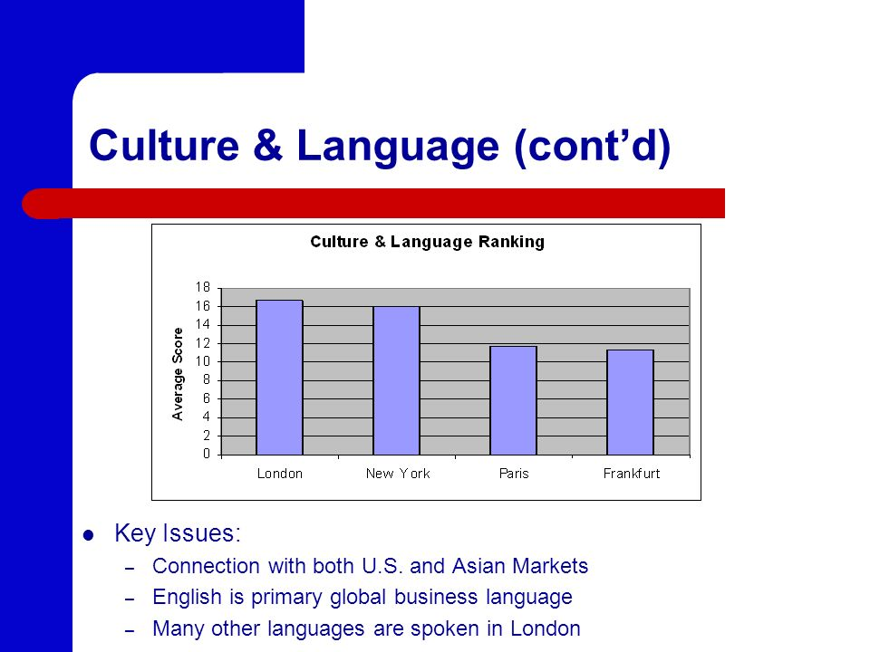 Culture & Language (cont'd)