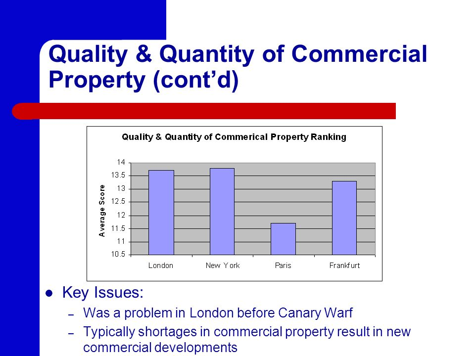 Quality & Quantity of Commercial Property (cont'd)