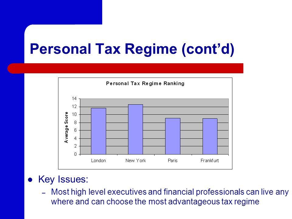 Personal Tax Regime (cont'd)