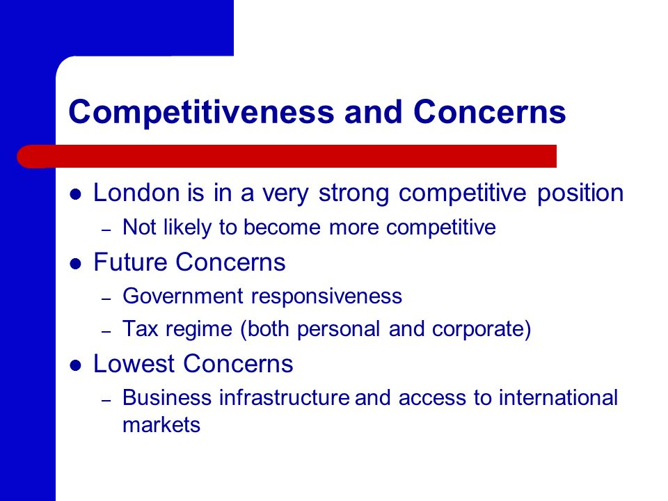 Competitiveness and Concerns