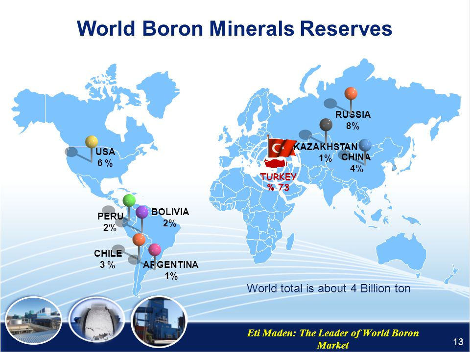 World Boron Minerals Reserves
