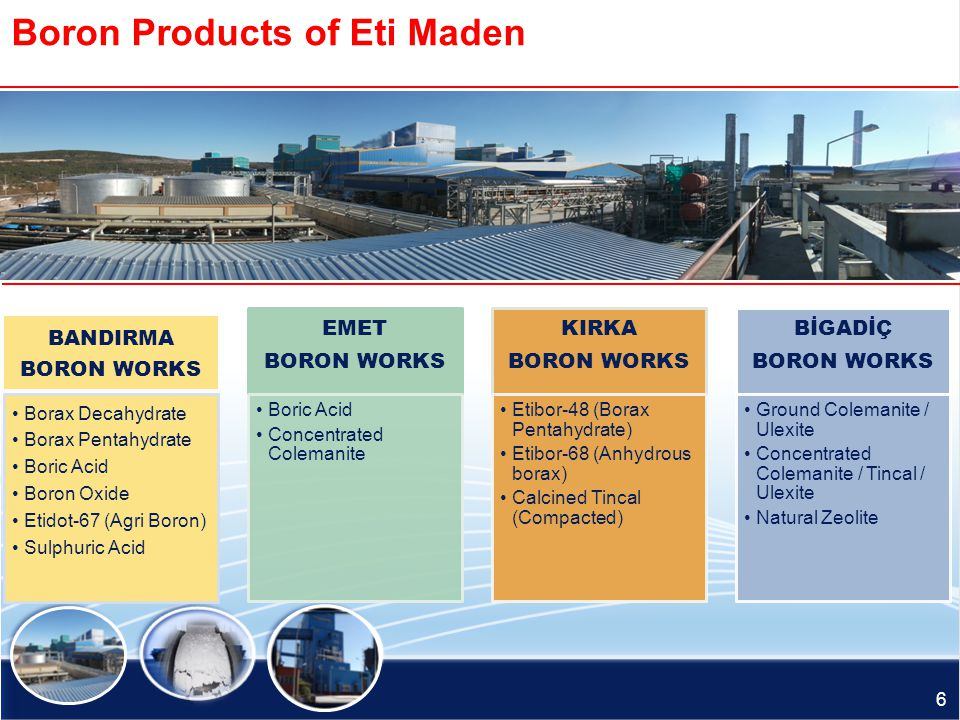 Boron Products of Eti Maden