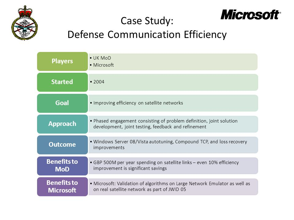Case Study: Defense Communication Efficiency
