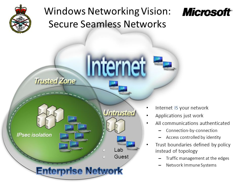 Windows Networking Vision: Secure Seamless Networks