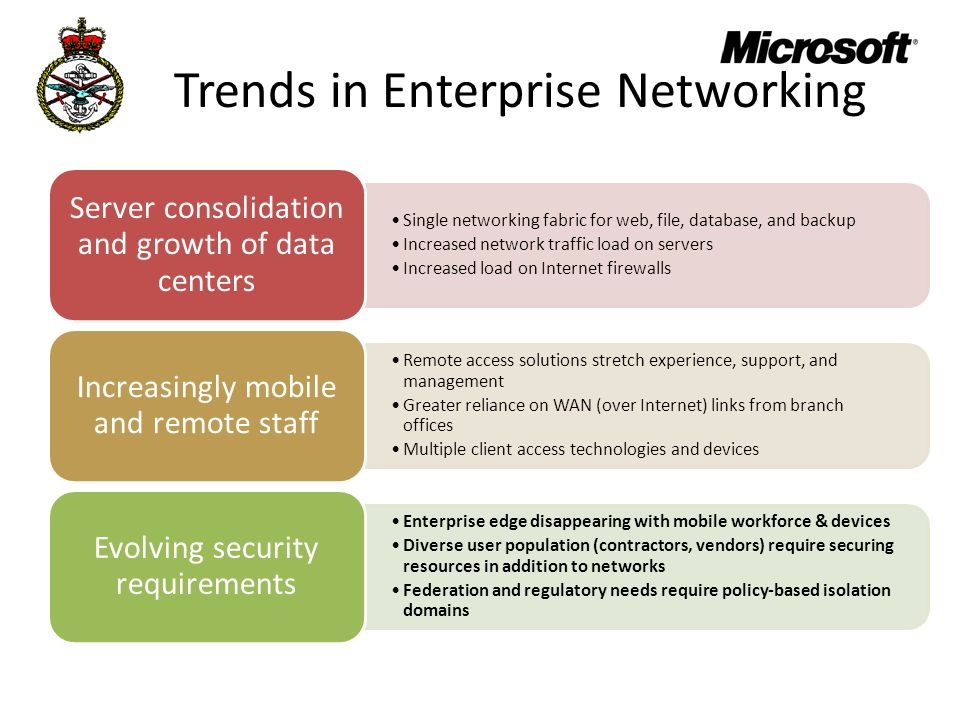 Trends in Enterprise Networking