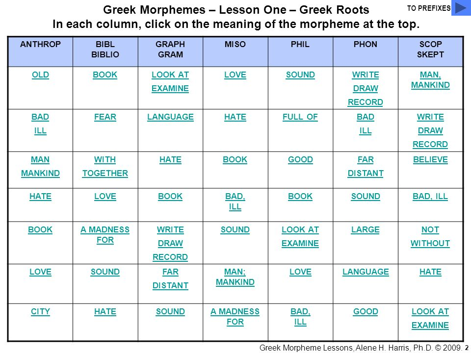 Greek Morphemes – Lesson One – Greek Roots In each column, click on the meaning of the morpheme at the top.