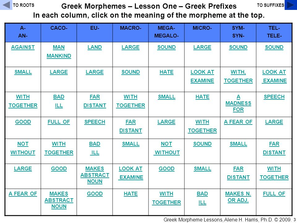 Greek Morphemes – Lesson One – Greek Prefixes In each column, click on the meaning of the morpheme at the top.