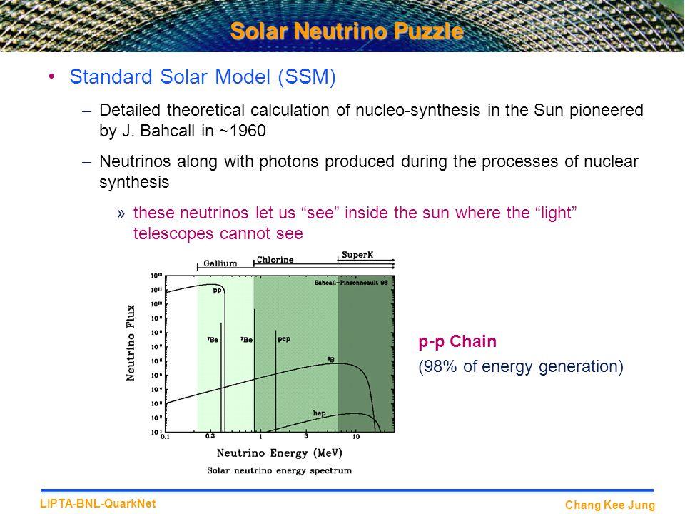 Solar Neutrino Puzzle Standard Solar Model (SSM)