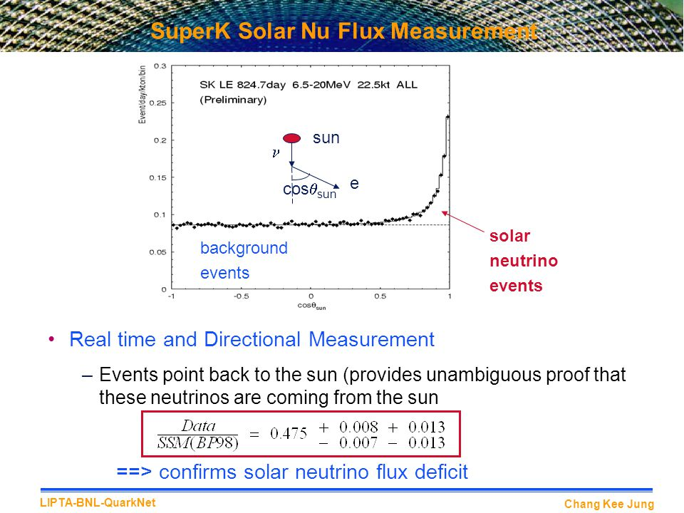 SuperK Solar Nu Flux Measurement