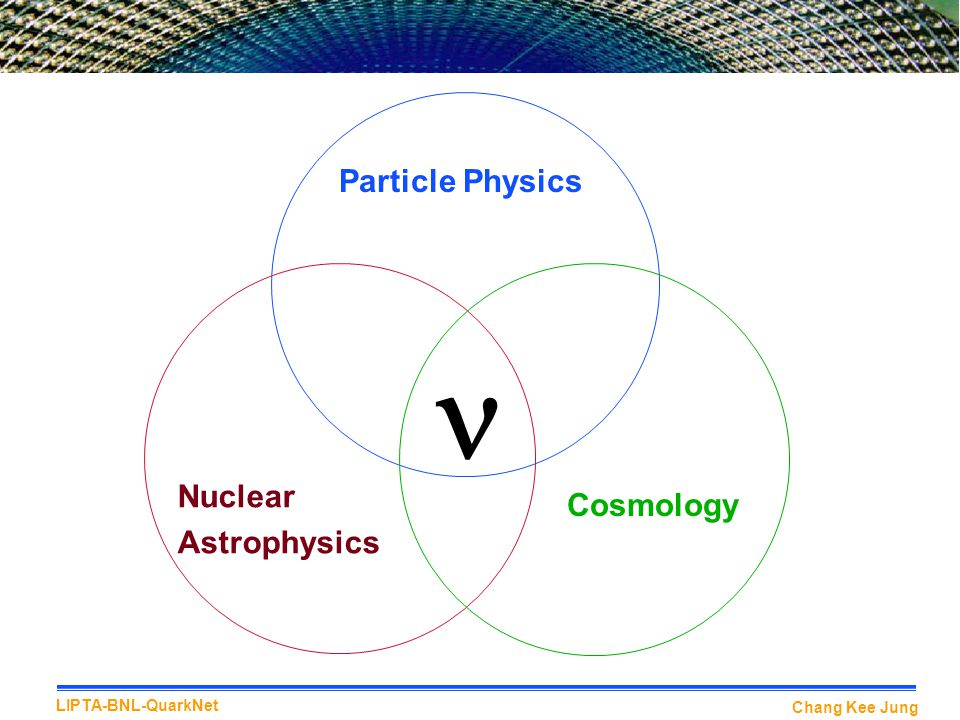 Particle Physics n Nuclear Astrophysics Cosmology