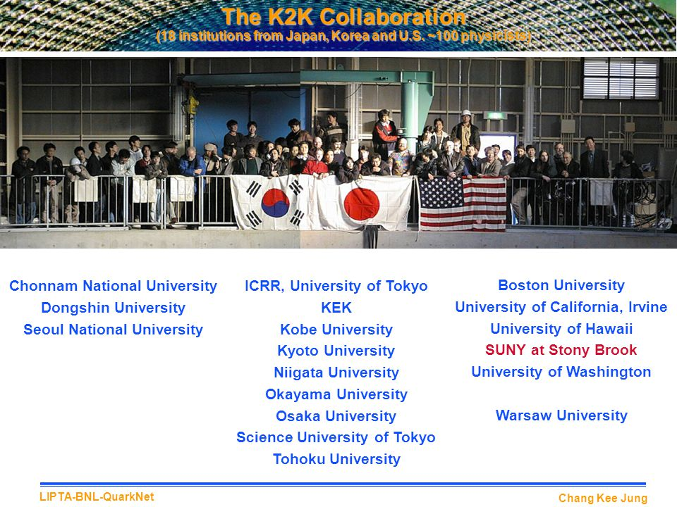 The K2K Collaboration Chonnam National University Dongshin University