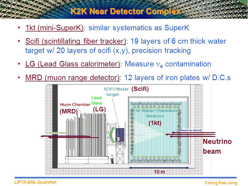 K2K Near Detector Complex