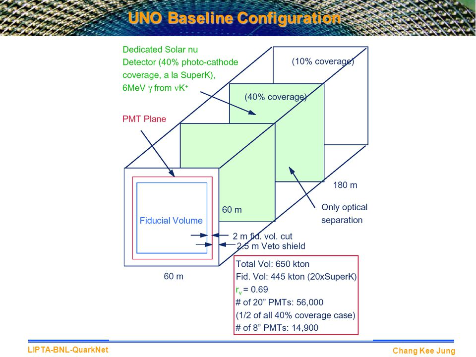 UNO Baseline Configuration