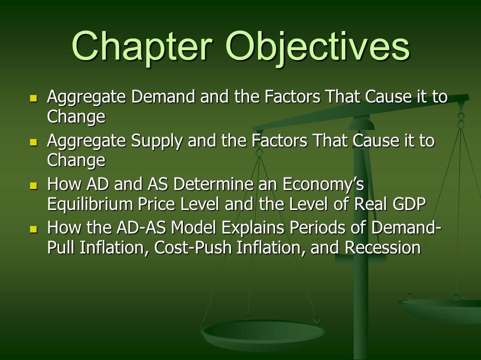 Chapter Objectives Aggregate Demand and the Factors That Cause it to Change. Aggregate Supply and the Factors That Cause it to Change.