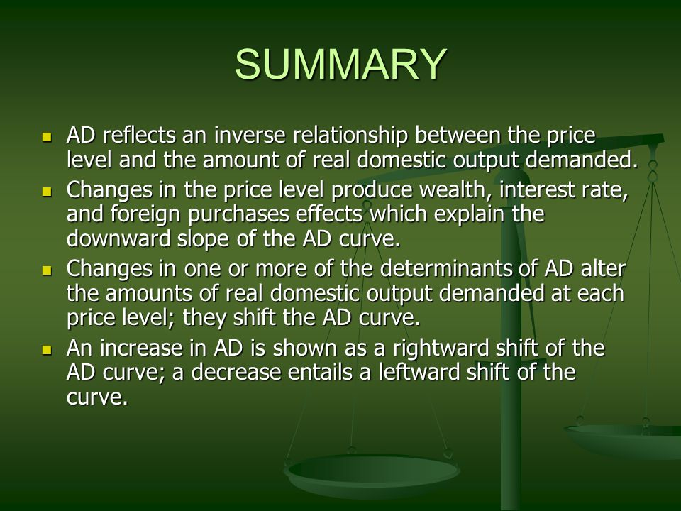SUMMARY AD reflects an inverse relationship between the price level and the amount of real domestic output demanded.