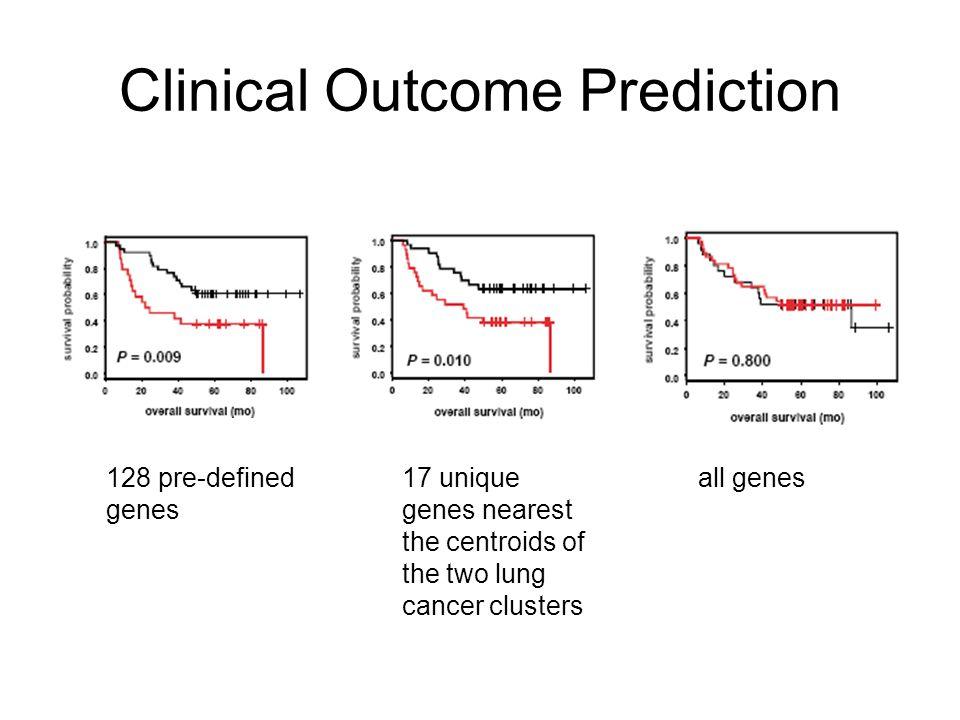 Clinical Outcome Prediction