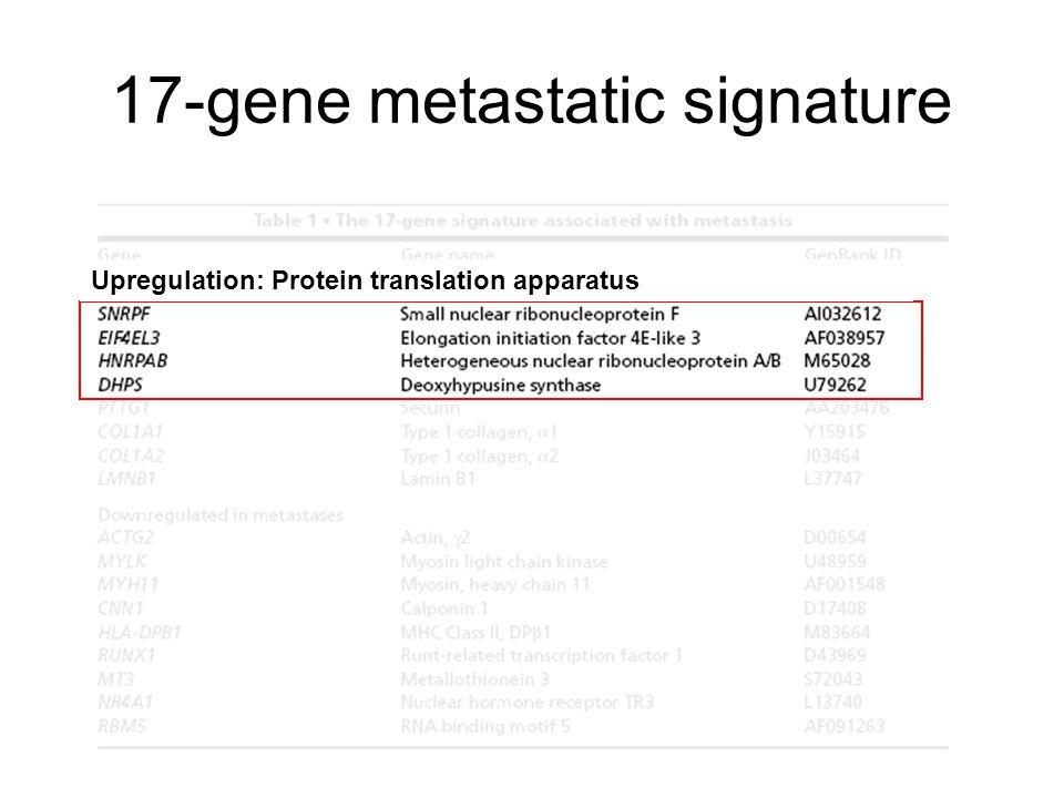 17-gene metastatic signature