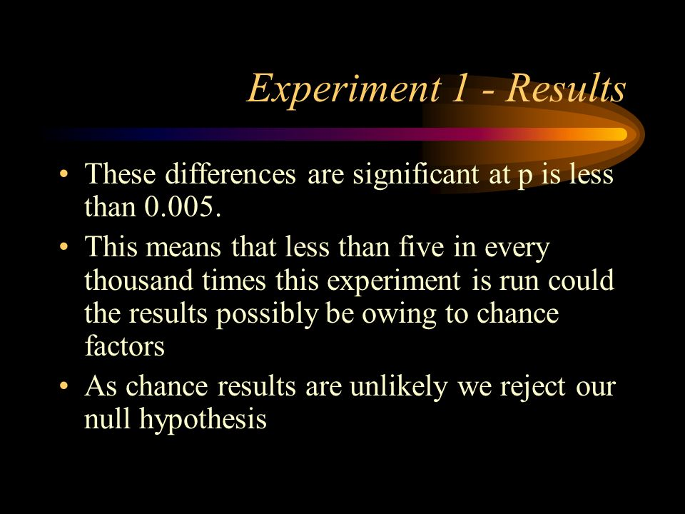 Experiment 1 - Results These differences are significant at p is less than 0.005.