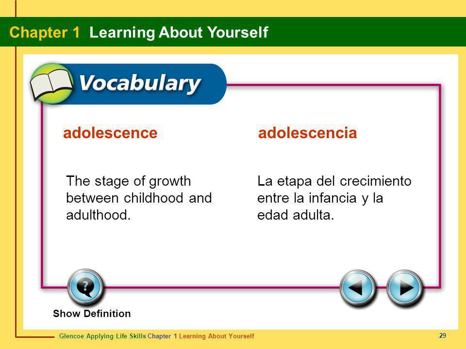 adolescence adolescencia