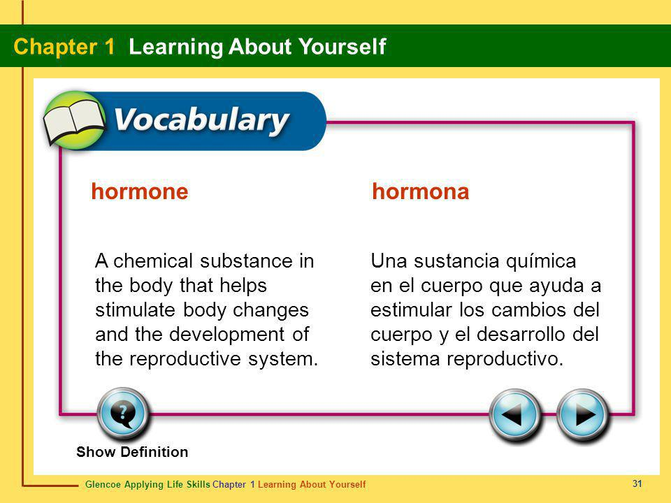 hormone hormona A chemical substance in the body that helps stimulate body changes and the development of the reproductive system.