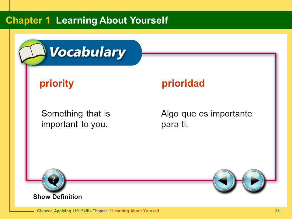 priority prioridad Something that is important to you.
