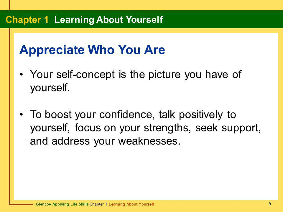 Appreciate Who You Are Your self-concept is the picture you have of yourself.