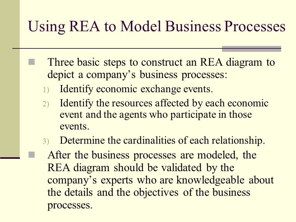 Business processes data modeling and information systems ppt download using rea to model business processes ccuart Choice Image