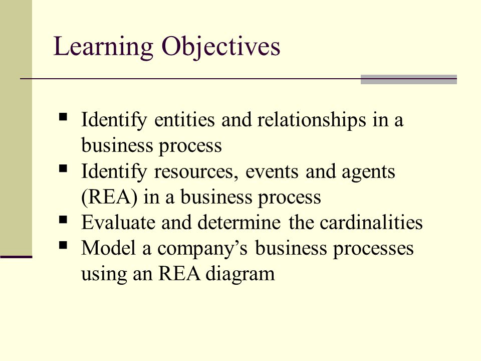 Learning Objectives Identify entities and relationships in a business process. Identify resources, events and agents (REA) in a business process.