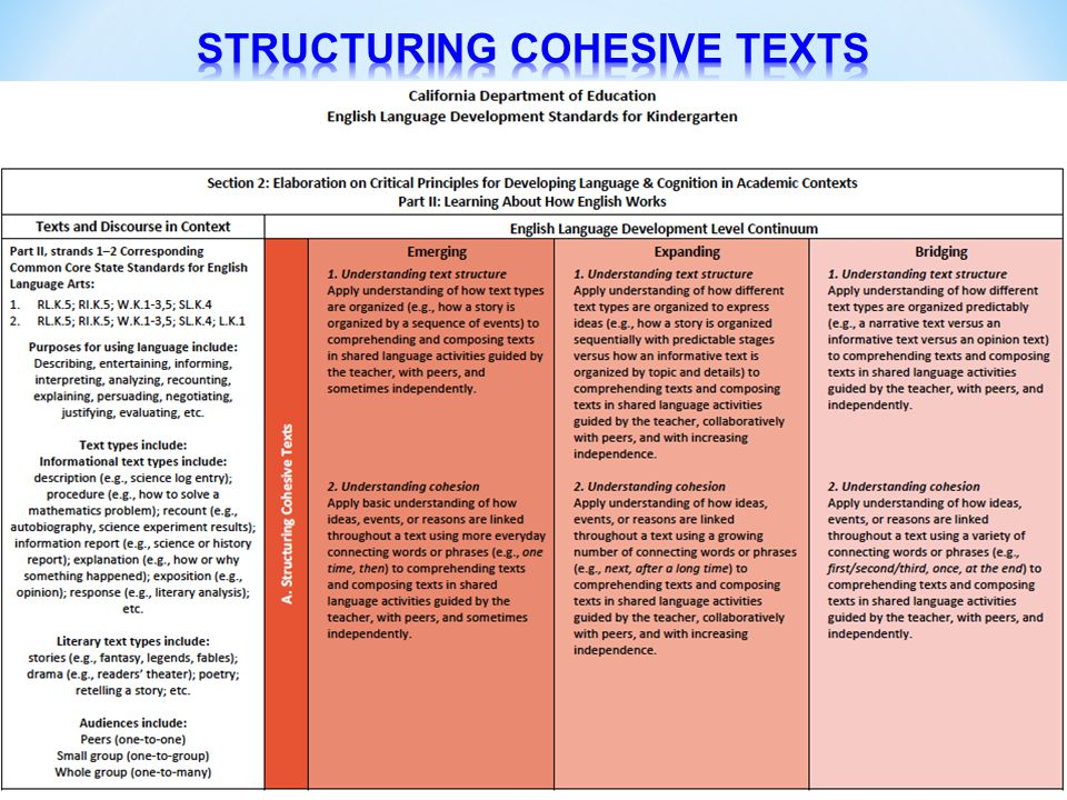 STRUCTURING COHESIVE TEXTS