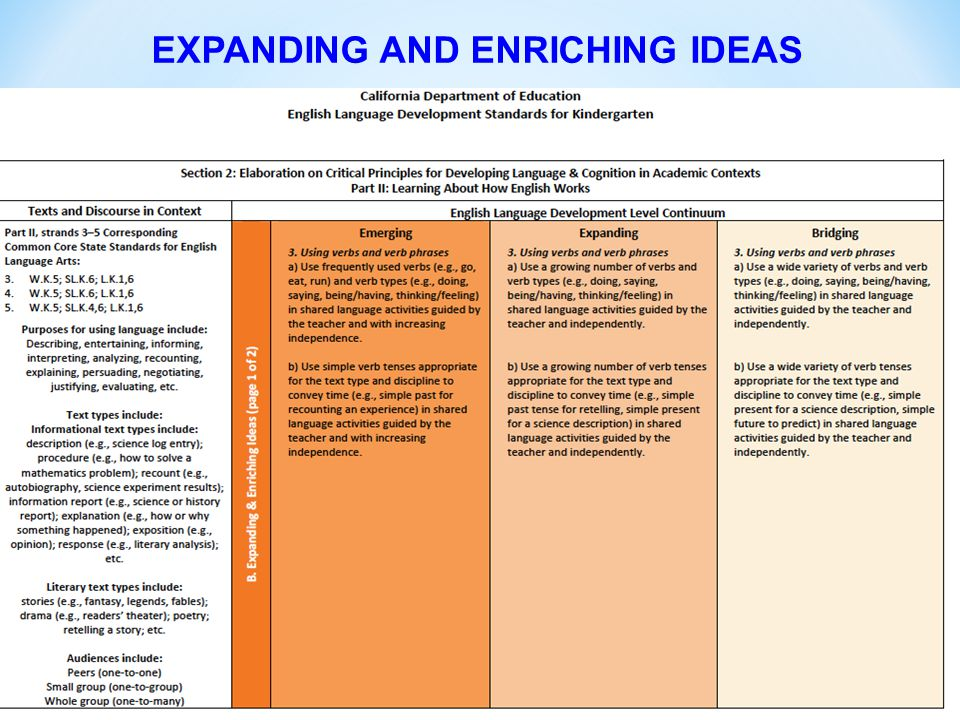 EXPANDING AND ENRICHING IDEAS