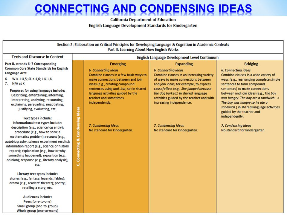 CONNECTING AND CONDENSING IDEAS
