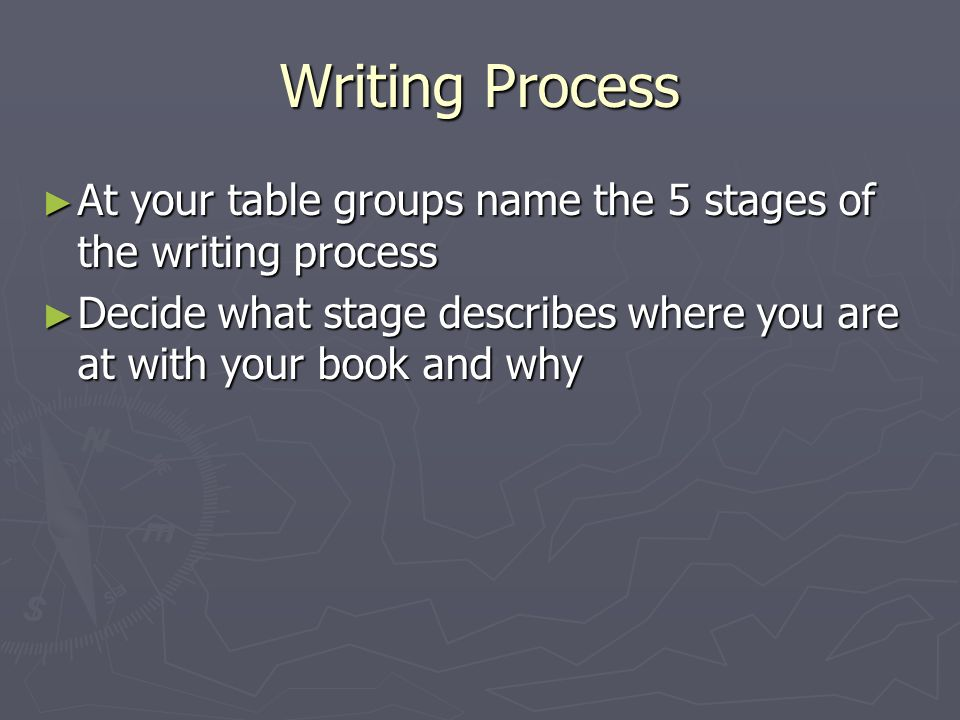Writing Process At your table groups name the 5 stages of the writing process.