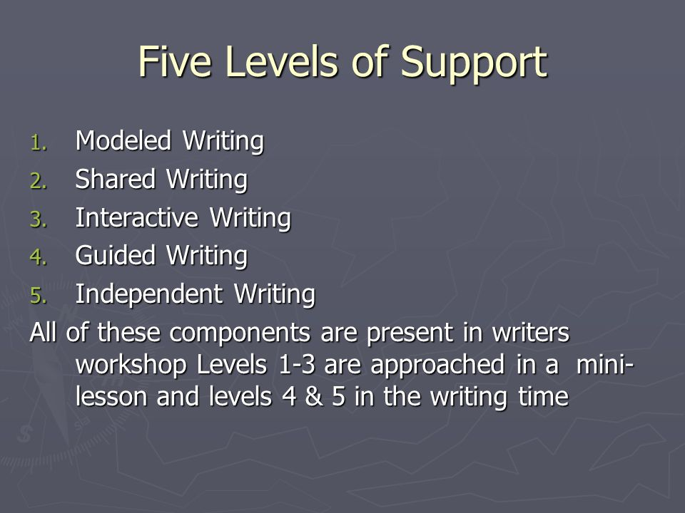 Five Levels of Support Modeled Writing Shared Writing