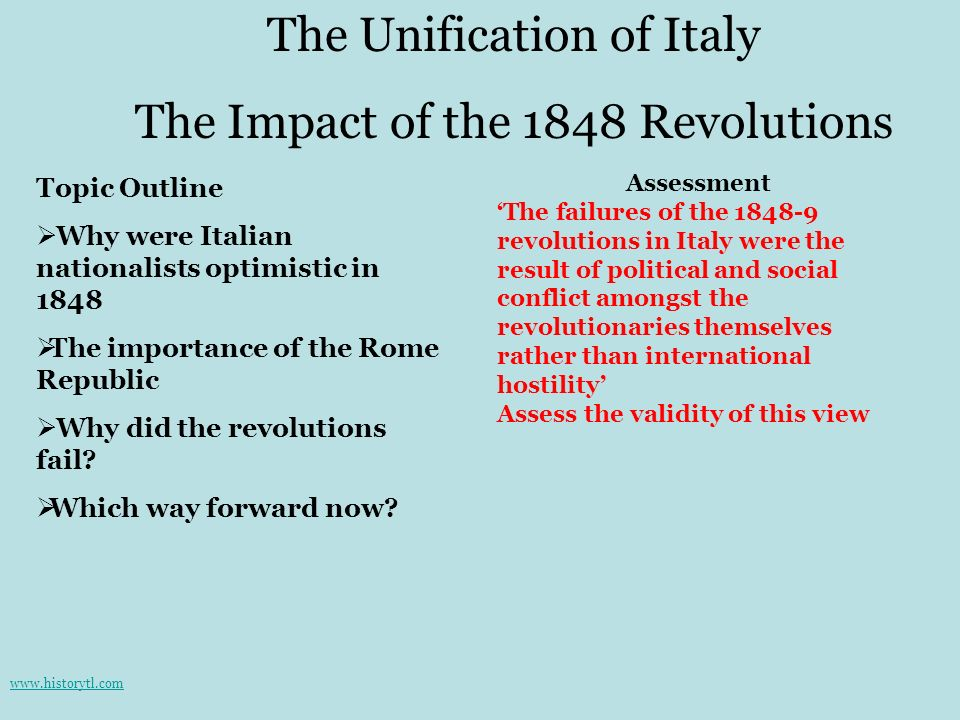 The Unification of Italy The Impact of the 1848 Revolutions