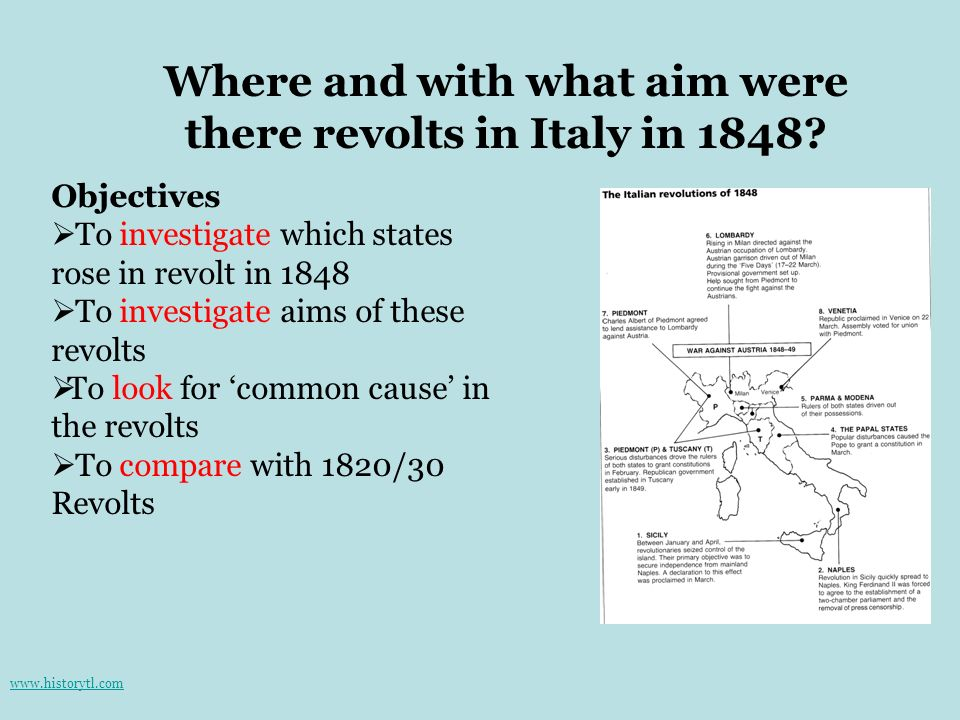 Where and with what aim were there revolts in Italy in 1848
