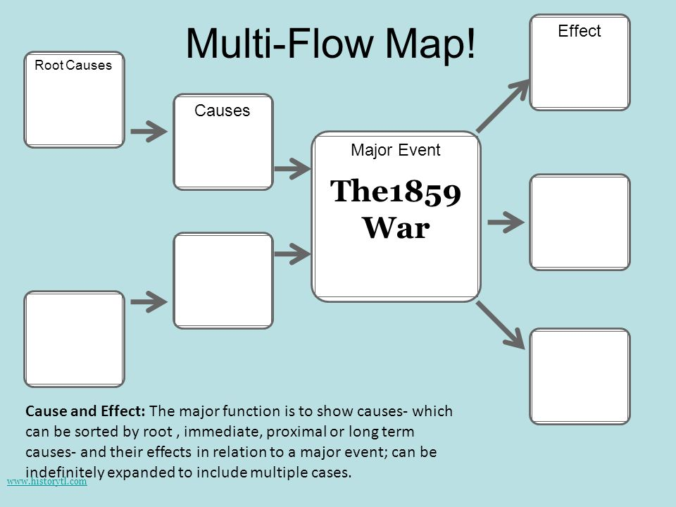 Multi-Flow Map! The1859 War Effect Causes Major Event