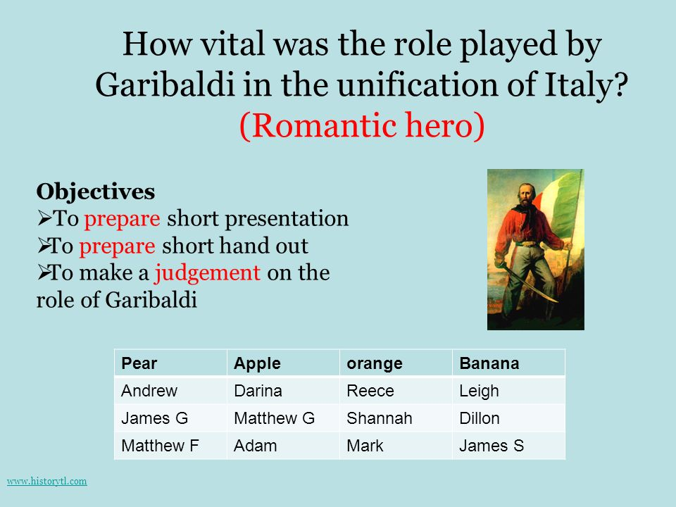 How vital was the role played by Garibaldi in the unification of Italy