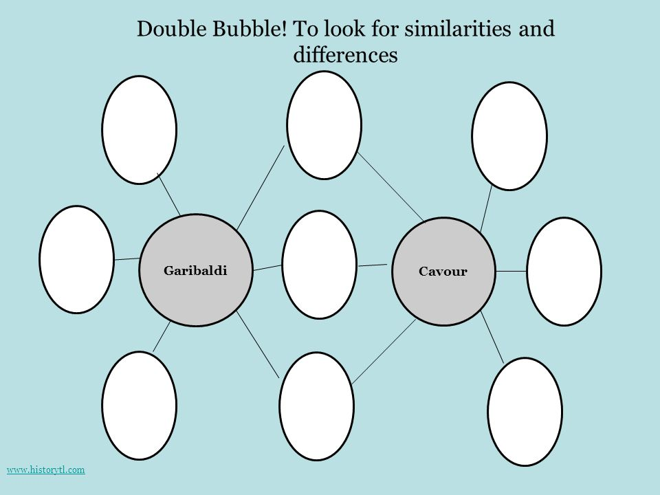 Double Bubble! To look for similarities and differences