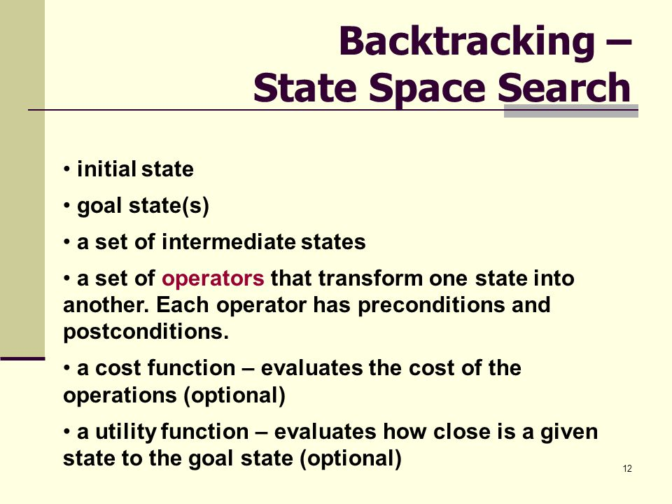 Backtracking – State Space Search