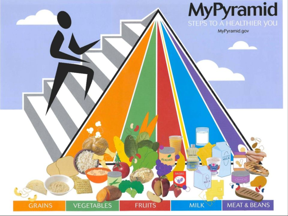 This is an example of a downloadable handout on MyPyramid.gov.