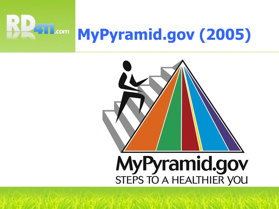 MyPyramid.gov (2005)