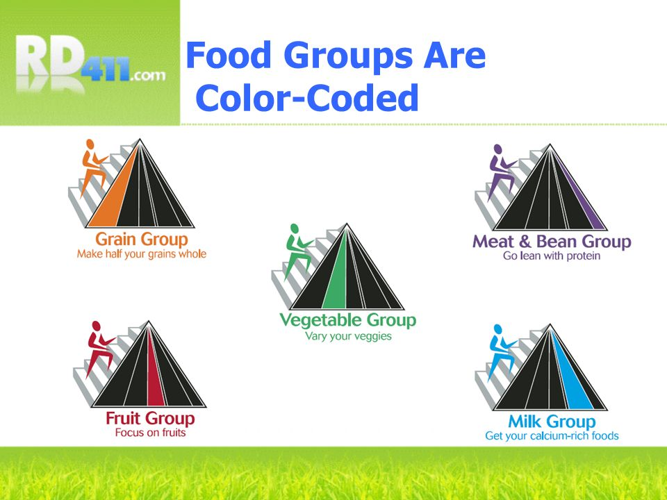 Food Groups Are Color-Coded