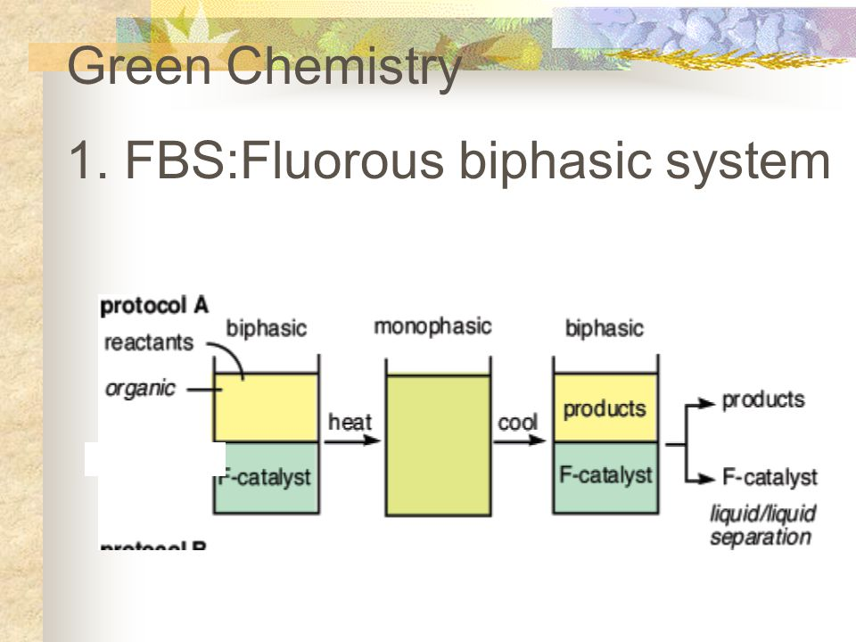 Green Chemistry 1. FBS:Fluorous biphasic system