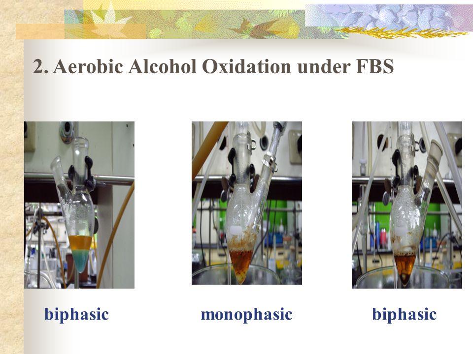 2. Aerobic Alcohol Oxidation under FBS