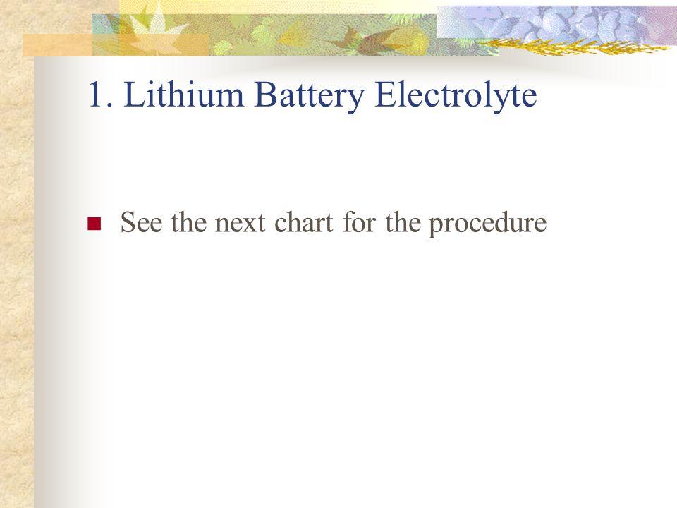 1. Lithium Battery Electrolyte