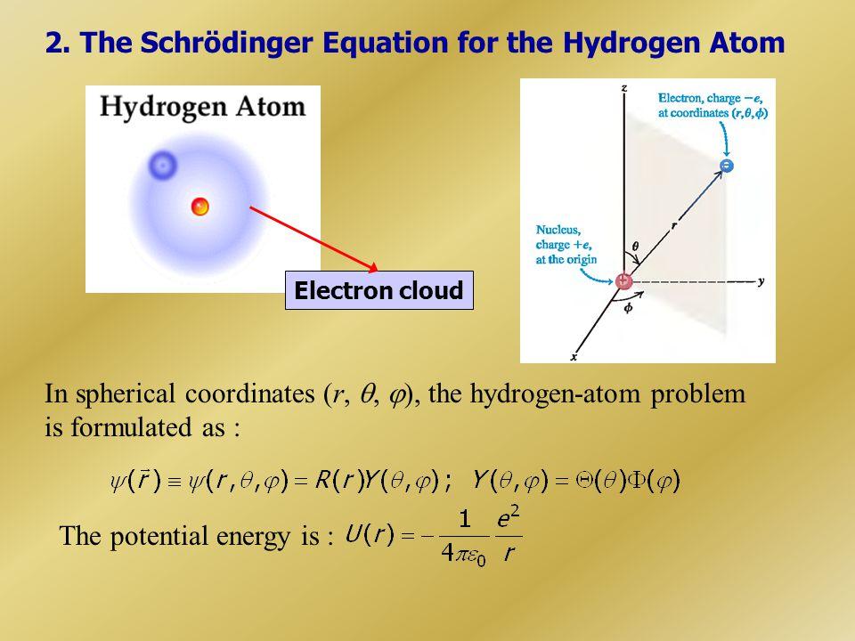 2. The Schrödinger Equation for the Hydrogen Atom
