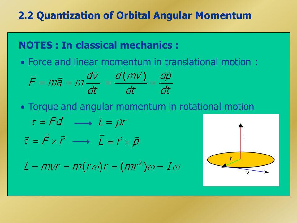 2.2 Quantization of Orbital Angular Momentum