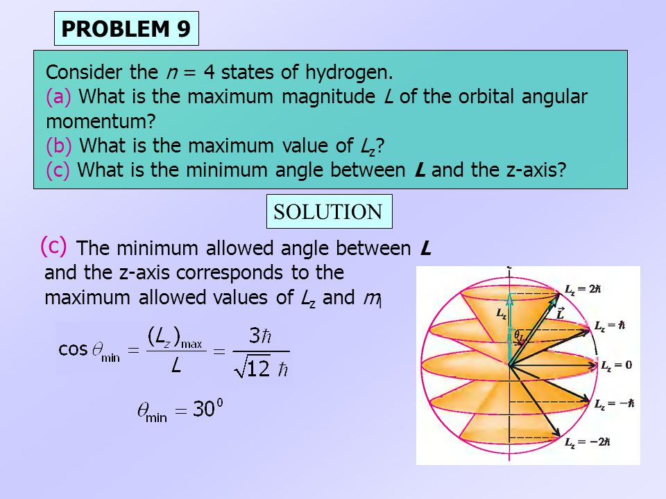 PROBLEM 9 SOLUTION (c) Consider the n = 4 states of hydrogen.