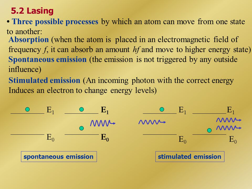 • Three possible processes by which an atom can move from one state